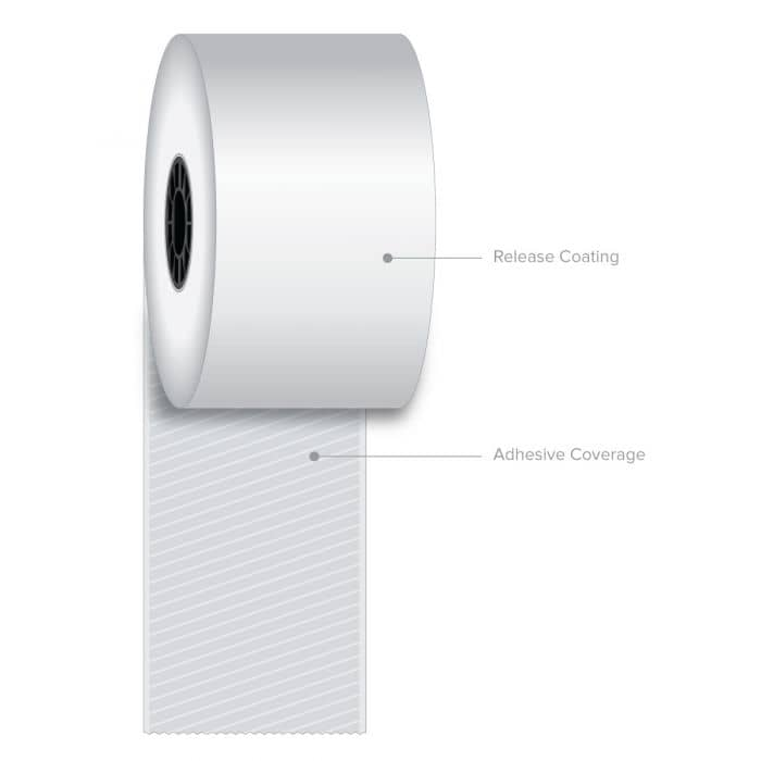 "2 1/4"" x 270' Iconex Full-Tack Sticky Media Linerless Labels (12 Rolls)"